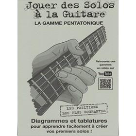Mémo Guitare Gamme Pentatonique